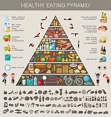 Food pyramid healthy eating infographic. Recommendations of a healthy lifestyle. Icons of products. Vector illustration