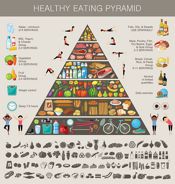 food pyramid healthy eating infographic - healthy eating stock illustrations, clip art, cartoons, & icons