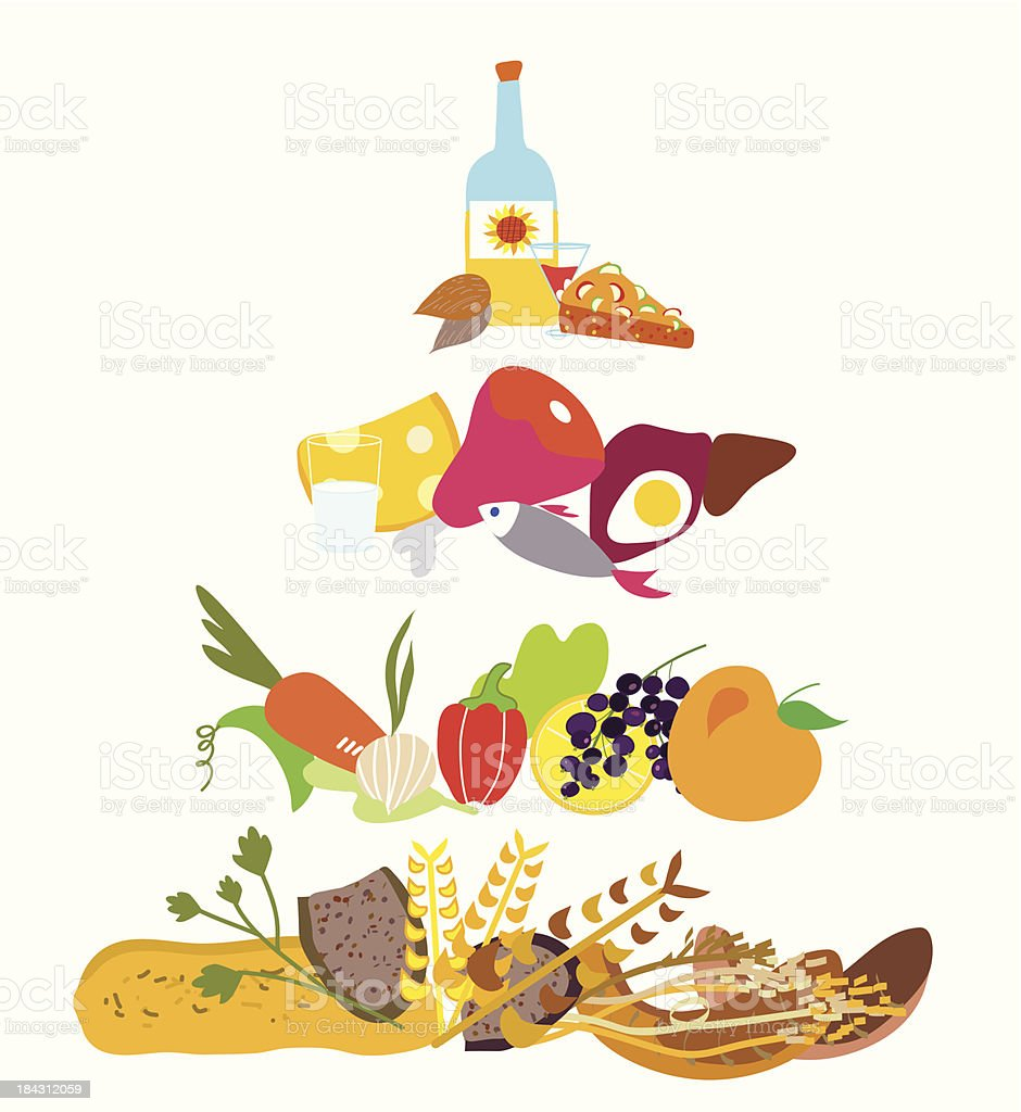 Food Pyramid Healthy Nutrition Diagram Stock Illustration Download Image Now Istock