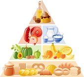 Food Pyramid set with different blocks of food.