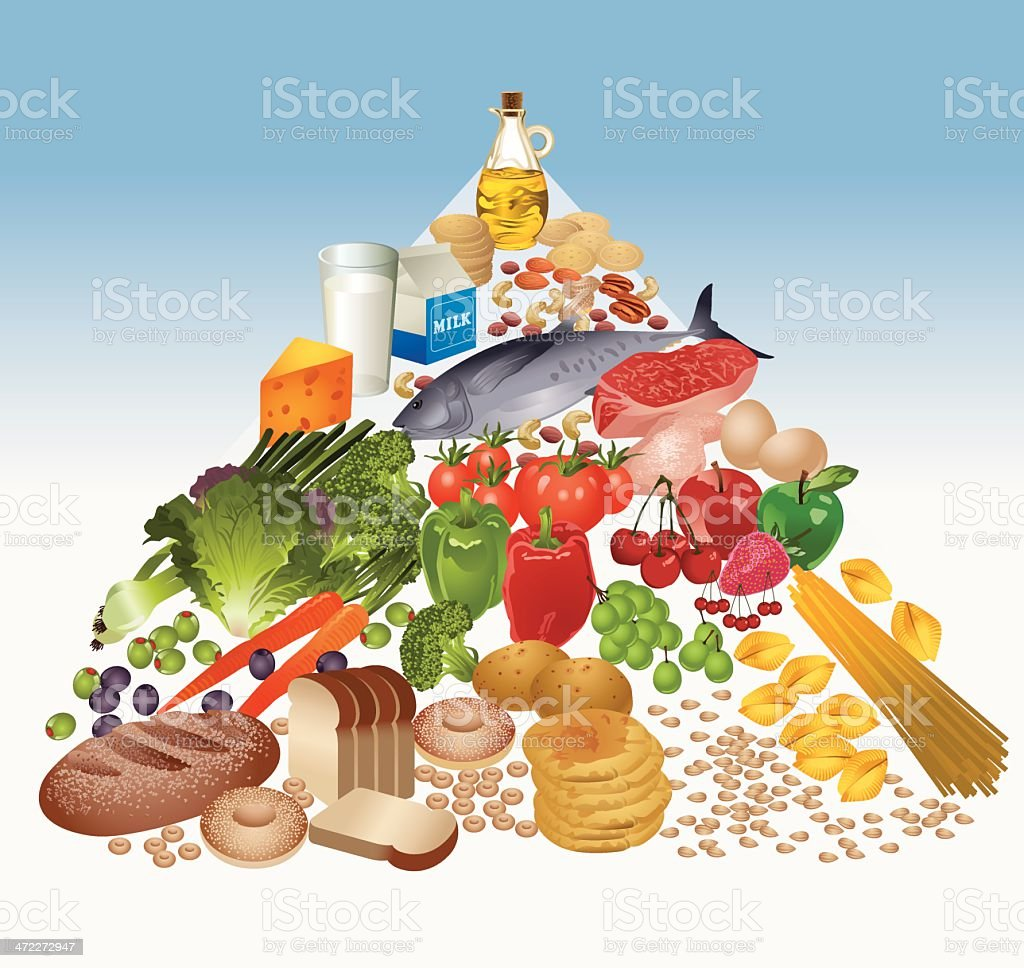 Food Pyramid Vector vector art illustration