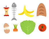 Group of food items suitable for composting