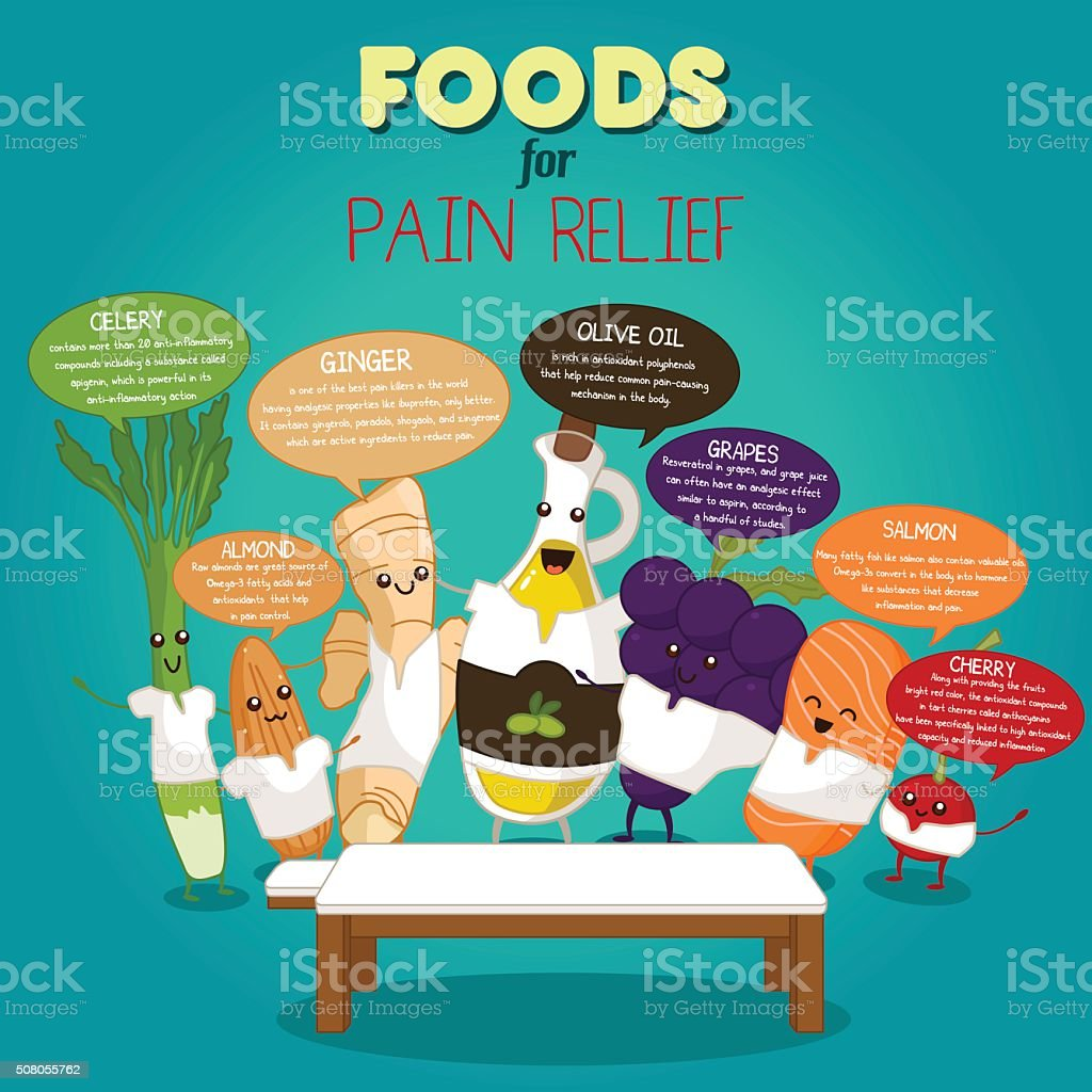 Foods for Pain Relief Infographic vector art illustration
