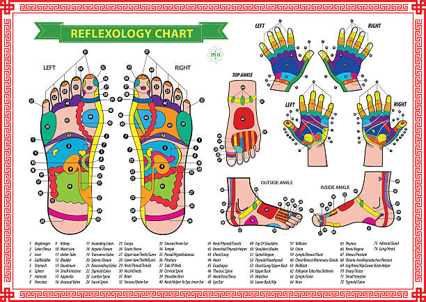 Royalty Free Foot Massage Clip Art Vector Images Illustrations