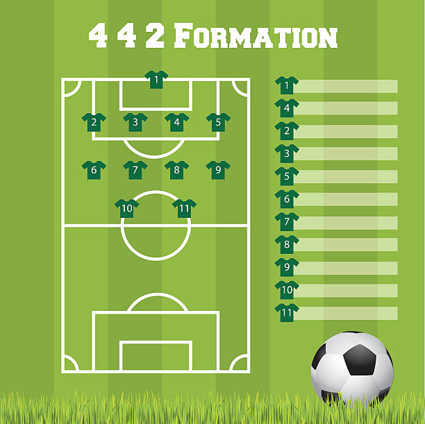 stockillustraties, clipart, cartoons en iconen met football formation template - confrontatie