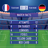 Football Match Statistics. Scoreboard and stadium with play field. Soccer Infographic template. Flat vector illustration