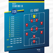 istock Football or soccer match lineups formation infographic. Set of football player position on soccer field. Football kit or soccer jersey icon in flat design. 1283622256
