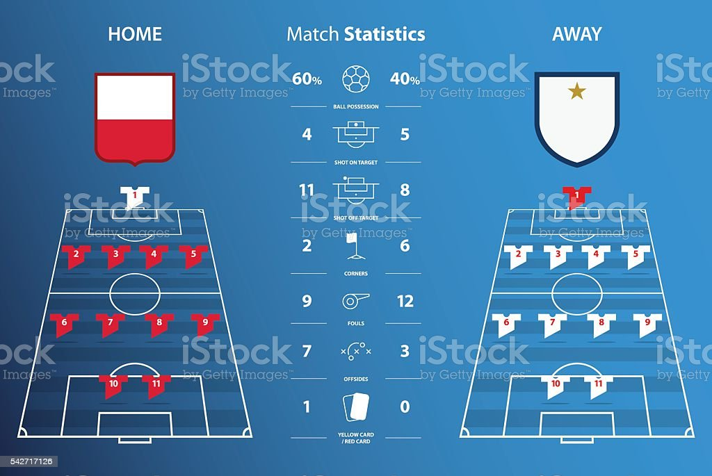 Football or soccer match statistics infographic. Football tactic. Vector vector art illustration