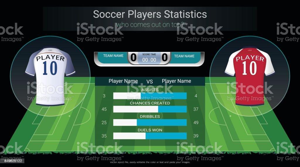 69dd9e90189e4 Futebol ou futebol placa de estatísticas de jogadores no design de fundo de  campo de jogo