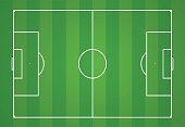 Football pitch vector illustration