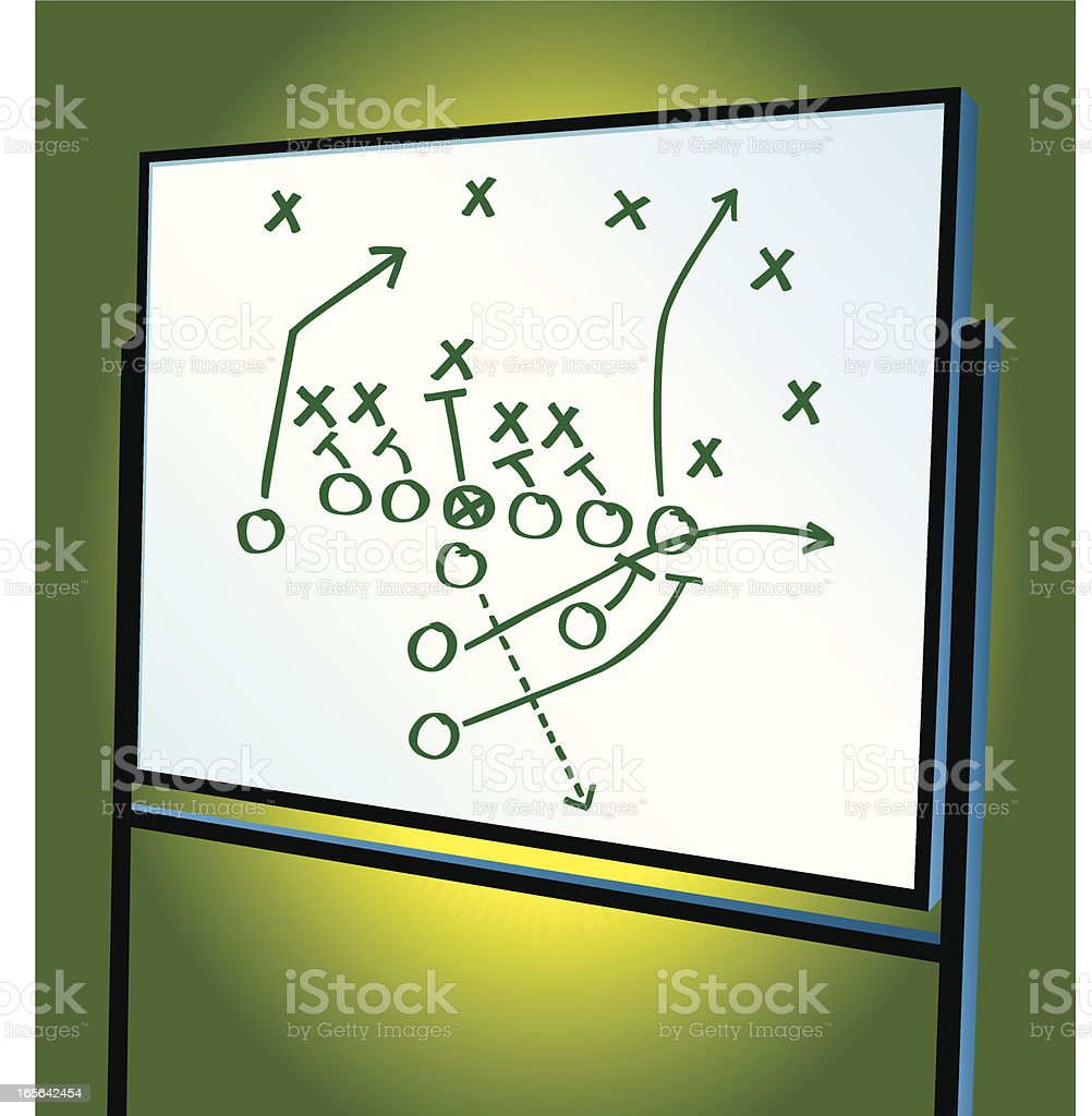Football Play - Diagram on Whiteboard, Strategy, Coaching
