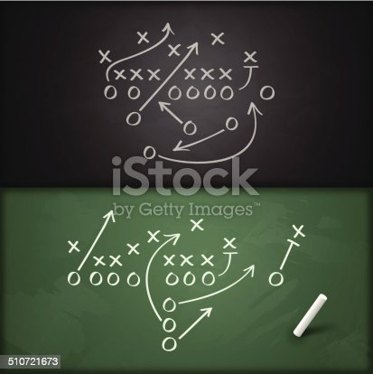 Football play diagrams on chalkboard backgrounds. EPS 10 file. Transparency effects used on highlight elements.