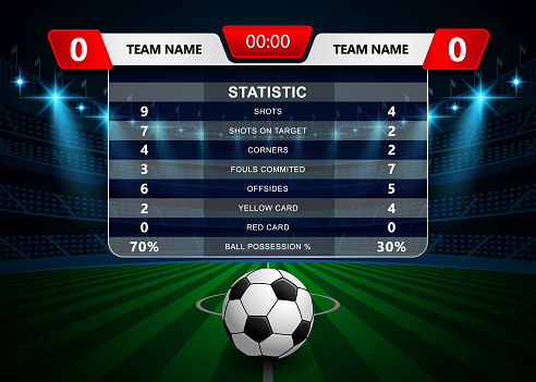 Football Soccer Match Statistics, Infographic and scoreboard template