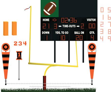 Football Stadium Equipment - Scoreboard, Goal Post