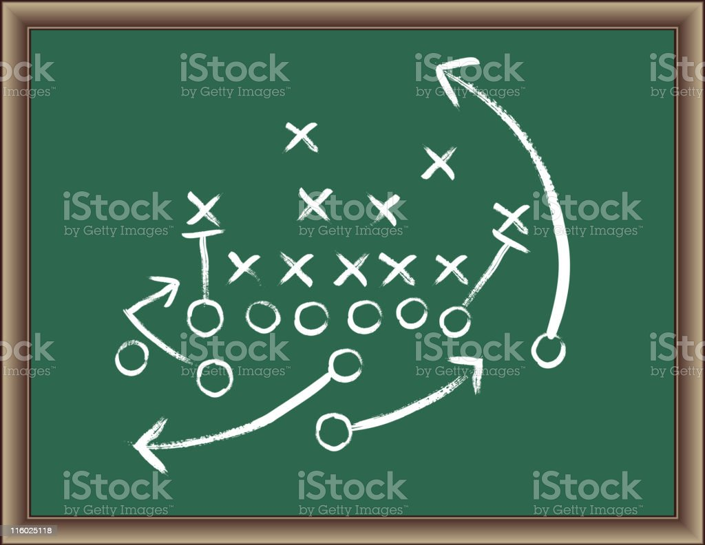 Football Strategy Game Plan On Blackboard With Wooden