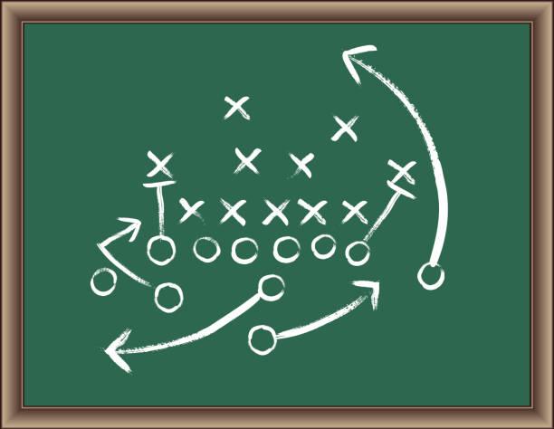 ilustraciones, imágenes clip art, dibujos animados e iconos de stock de plan de estrategia de fútbol en pizarra con marco de madera - american football
