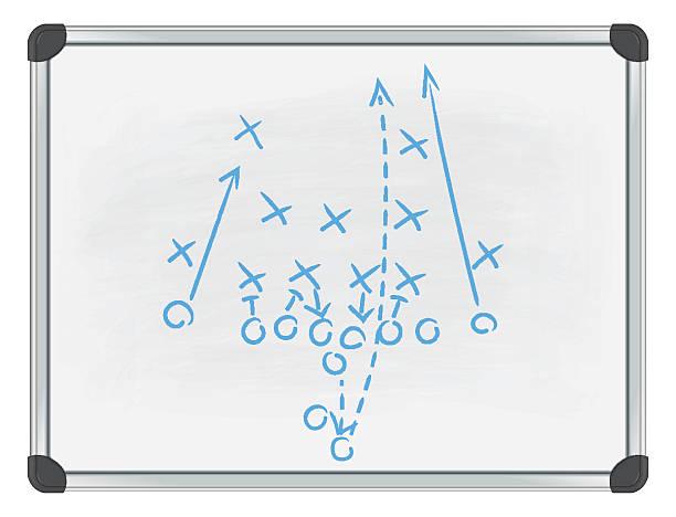 fußball tactic auf whiteboard - abwehr stock-grafiken, -clipart, -cartoons und -symbole