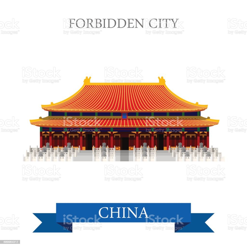 Forbidden City imperial palace from Ming to Qing dynasty in Beijing China. Flat cartoon style historic sight showplace attraction web site vector illustration. World countries cities vacation travel sightseeing Asia Asian Chinese collection. vector art illustration