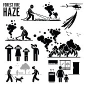 Forest Fire and Haze Problems Pictogram