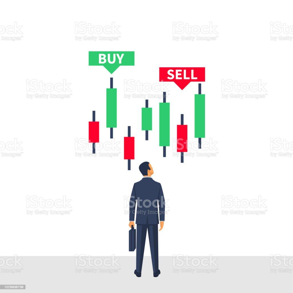 Forexcom Usa Login | Forex Earning Money