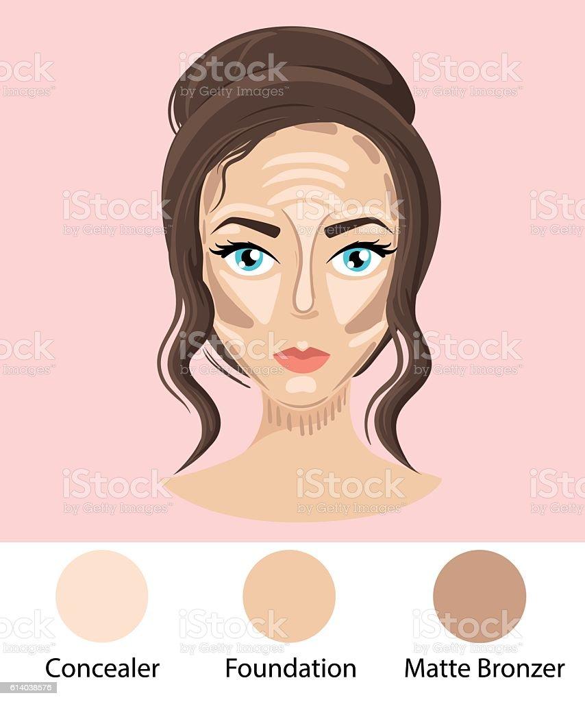 Foundation concealer matte bronzer. Make up face How to contour vector art illustration
