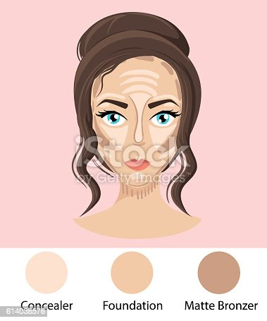 how to use bronzer to contour face