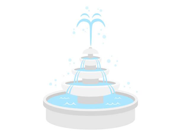 fountain - fontanna stock illustrations