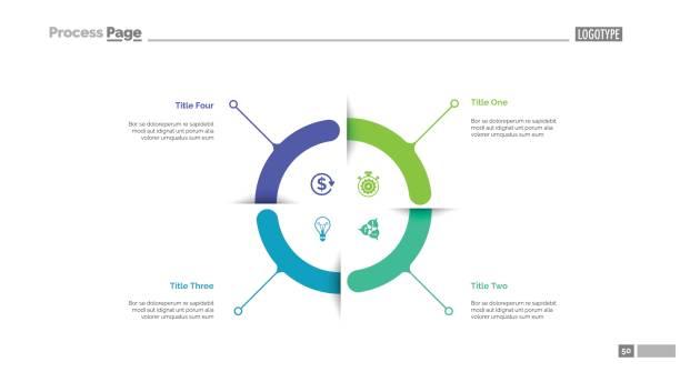 ilustrações de stock, clip art, desenhos animados e ícones de four aspects circle diagram slide template - circular economy