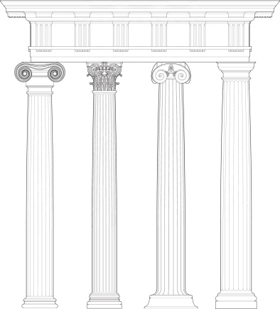 Four classical orders