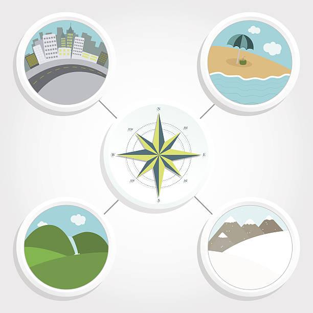 4 つの異なる風景を有し、コンパス - 南極旅行点のイラスト素材/クリップアート素材/マンガ素材/アイコン素材