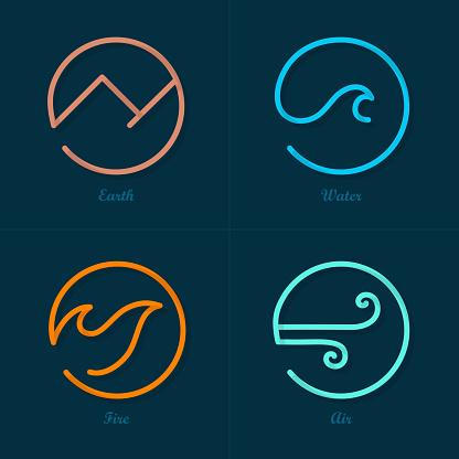 four elements minimal