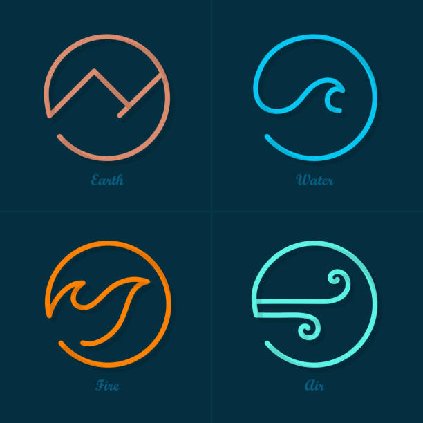 four elements minimal - cztery żywioły stock illustrations