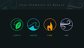 the four elements of nature symbols