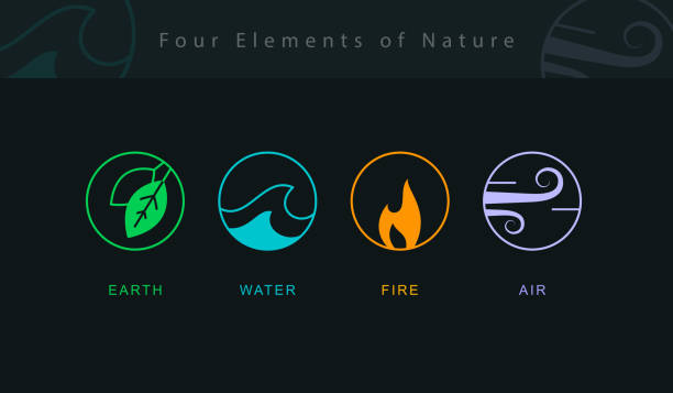 four elements new - cztery żywioły stock illustrations