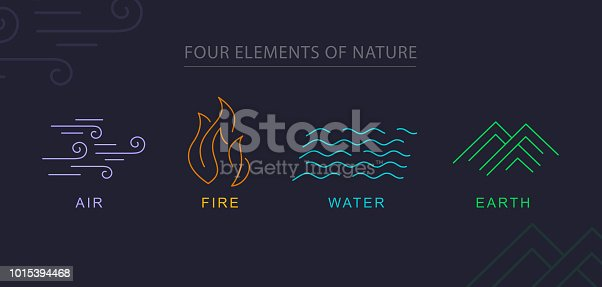 the four elements of nature design elements