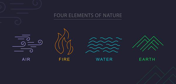 Four Elements - Immagini vettoriali stock e altre immagini di Acqua
