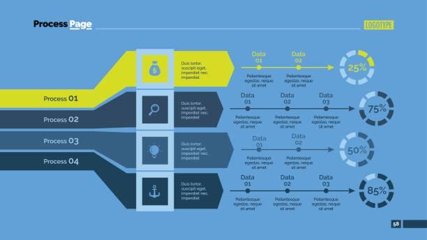 Plantilla de diapositiva de análisis cuatro procesos - ilustración de arte vectorial
