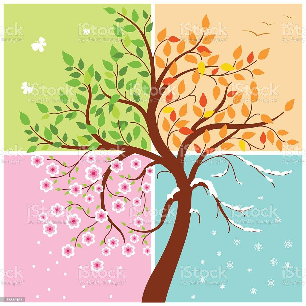 Four Seasons of the year - art illustration