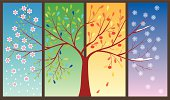 Four Seasons of the year - art illustration
