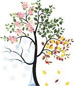 Symbolic tree in four seasons