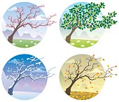Cartoon illustration of a tree during the four seasons.