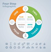 Four step infographic circle template with space for your copy. EPS 10 file. Transparency effects used on highlight elements.
