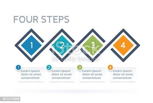 Four Step Process Infographics