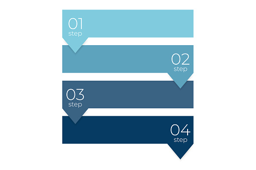 Four steps infographic. Information chart in flat design in square shape. Simple booklet brochure from step 1 to 3. Workflow diagram timeline. Marketing progress template. Vector EPS 10.