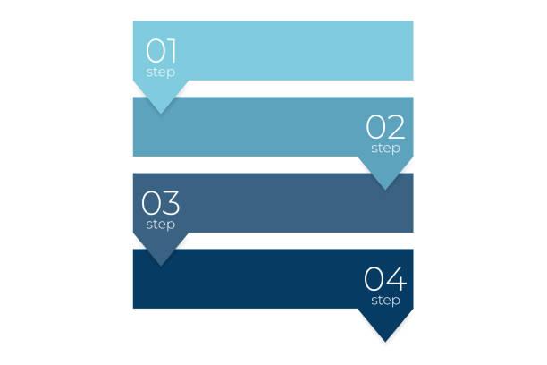 ilustrações, clipart, desenhos animados e ícones de quatro passos infográfico. gráfico de informações em design plano em forma quadrada. folheto simples de folhetos de folhetos do passo 1 ao 3. cronograma do diagrama do fluxo de trabalho. modelo de progresso de marketing. vetor eps 10. - dois objetos