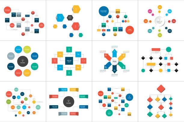 fowcharts schemata, diagramme. mega-set. einfach farbe bearbeitet werden. infografik-elemente. - flowchart infografiken stock-grafiken, -clipart, -cartoons und -symbole