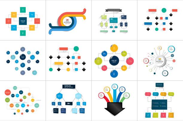 ilustraciones, imágenes clip art, dibujos animados e iconos de stock de fowcharts esquemas, diagramas. conjunto de mega. simplemente color editable. elementos de infografía. - infografías para diagramas de flujo