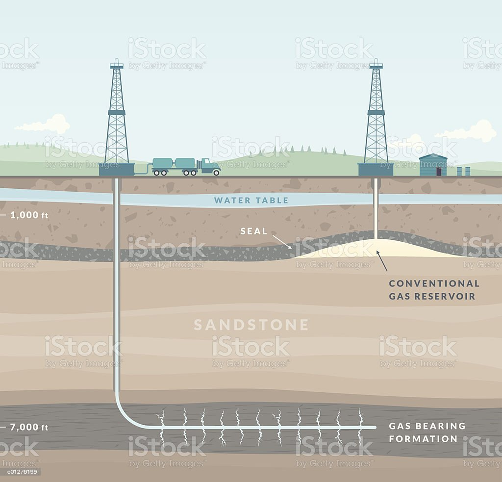 Fracking - Natural Gas Extraction vector art illustration
