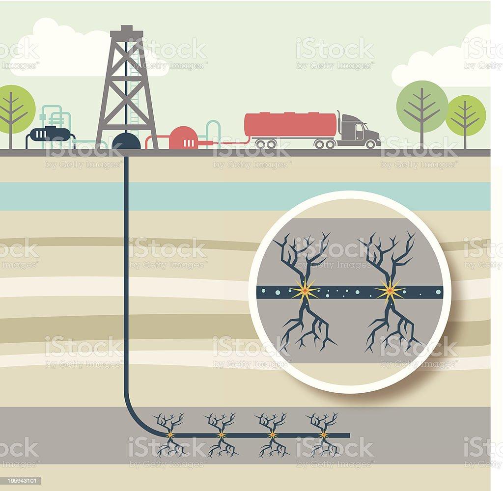 Fracking royalty-free stock vector art