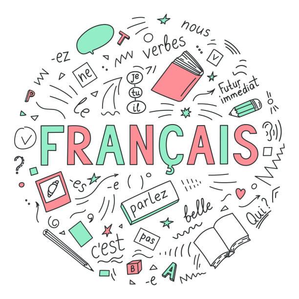 Francais. Francais. Translate: